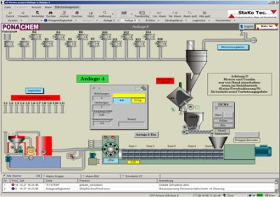 Control and visualisation of 3 extruder lines